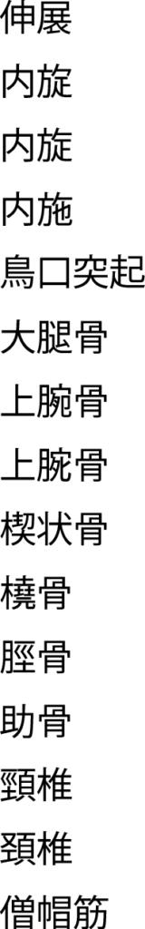 漢字の間違いの例
