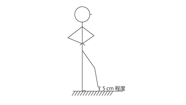片脚立位検査の姿勢