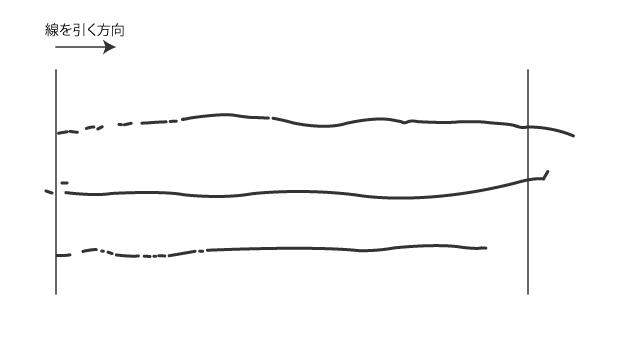 線引き試験