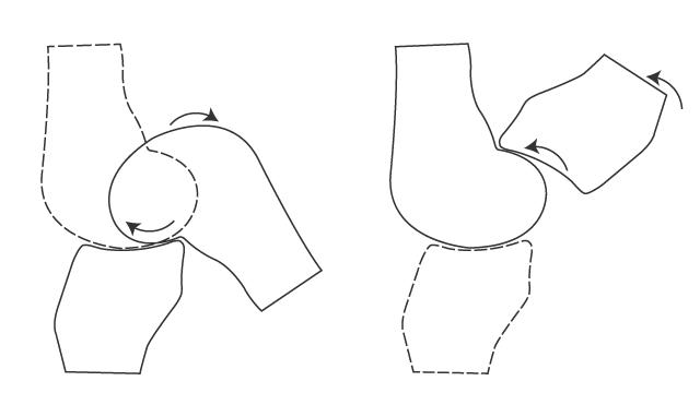 凹凸の法則